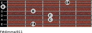 F#dim(maj9/11) for guitar on frets 2, 3, 3, 2, 0, 4