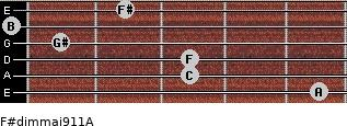 F#dim(maj9/11)/A for guitar on frets 5, 3, 3, 1, 0, 2