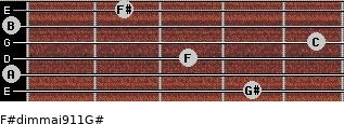 F#dim(maj9/11)/G# for guitar on frets 4, 0, 3, 5, 0, 2