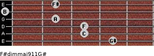 F#dim(maj9/11)/G# for guitar on frets 4, 3, 3, 2, 0, 2