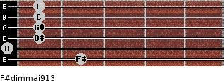 F#dim(maj9/13) for guitar on frets 2, 0, 1, 1, 1, 1