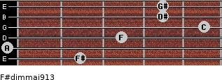F#dim(maj9/13) for guitar on frets 2, 0, 3, 5, 4, 4