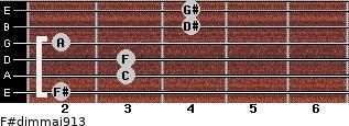 F#dim(maj9/13) for guitar on frets 2, 3, 3, 2, 4, 4