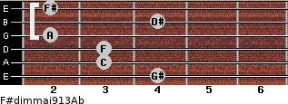 F#dim(maj9/13)/Ab for guitar on frets 4, 3, 3, 2, 4, 2