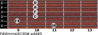F#dim(maj9/13)/D# add(#5) guitar chord