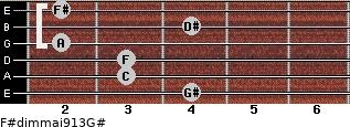 F#dim(maj9/13)/G# for guitar on frets 4, 3, 3, 2, 4, 2
