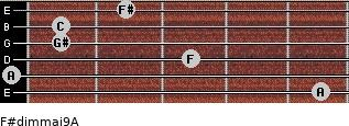 F#dim(maj9)/A for guitar on frets 5, 0, 3, 1, 1, 2
