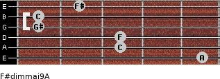 F#dim(maj9)/A for guitar on frets 5, 3, 3, 1, 1, 2
