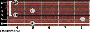 F#dim(maj9)/A for guitar on frets 5, 8, 4, 5, x, 4
