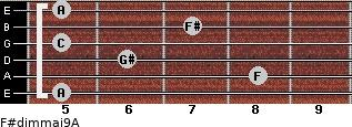 F#dim(maj9)/A for guitar on frets 5, 8, 6, 5, 7, 5