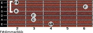 F#dim(maj9)/Ab for guitar on frets 4, 3, 3, 2, 6, 2
