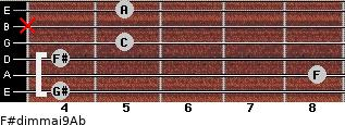 F#dim(maj9)/Ab for guitar on frets 4, 8, 4, 5, x, 5