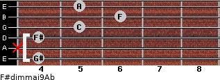F#dim(maj9)/Ab for guitar on frets 4, x, 4, 5, 6, 5