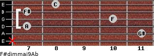 F#dim(maj9)/Ab for guitar on frets x, 11, 7, 10, 7, 8