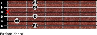 F#dom for guitar on frets 2, 1, 2, x, 2, 2