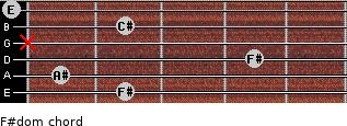 F#dom for guitar on frets 2, 1, 4, x, 2, 0