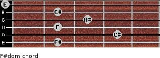 F#dom for guitar on frets 2, 4, 2, 3, 2, 0