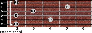 F#dom for guitar on frets 2, 4, 2, 3, 5, 2