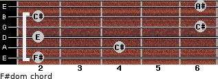 F#dom for guitar on frets 2, 4, 2, 6, 2, 6