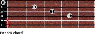 F#dom for guitar on frets x, x, 4, 3, 2, 0