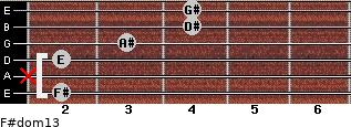 F#dom13 for guitar on frets 2, x, 2, 3, 4, 4