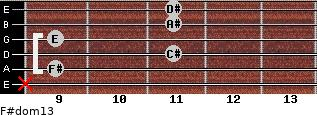 F#dom13 for guitar on frets x, 9, 11, 9, 11, 11