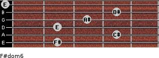 F#dom6 for guitar on frets 2, 4, 2, 3, 4, 0