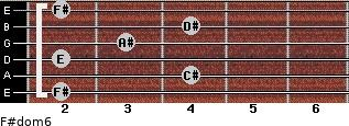 F#dom6 for guitar on frets 2, 4, 2, 3, 4, 2