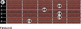 F#dom6 for guitar on frets 2, 4, 4, 3, 4, 0