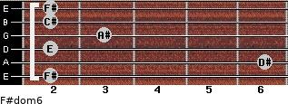 F#dom6 for guitar on frets 2, 6, 2, 3, 2, 2
