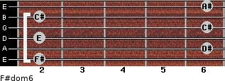 F#dom6 for guitar on frets 2, 6, 2, 6, 2, 6