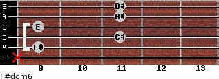 F#dom6 for guitar on frets x, 9, 11, 9, 11, 11