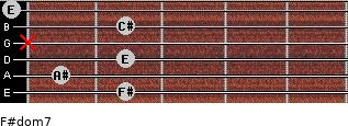 F#dom7 for guitar on frets 2, 1, 2, x, 2, 0