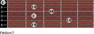F#dom7 for guitar on frets 2, 4, 2, 3, 2, 0