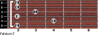 F#dom7 for guitar on frets 2, 4, 2, 3, 2, 2