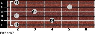 F#dom7 for guitar on frets 2, 4, 2, 3, 5, 2