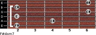 F#dom7 for guitar on frets 2, 4, 2, 6, 2, 6