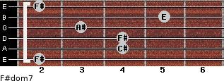 F#dom7 for guitar on frets 2, 4, 4, 3, 5, 2