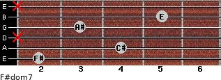F#dom7 for guitar on frets 2, 4, x, 3, 5, x