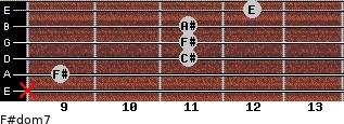 F#dom7 for guitar on frets x, 9, 11, 11, 11, 12