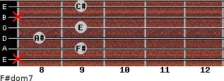 F#dom7 for guitar on frets x, 9, 8, 9, x, 9