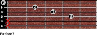 F#dom7 for guitar on frets x, x, 4, 3, 2, 0