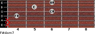 F#dom7 for guitar on frets x, x, 4, 6, 5, 6
