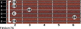 F#dom7/6 for guitar on frets 2, 6, 2, 3, 2, 2