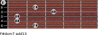 F#dom7(add13) for guitar on frets 2, 1, 1, 3, 2, 0