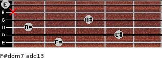 F#dom7(add13) for guitar on frets 2, 4, 1, 3, x, 0