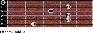 F#dom7(add13) for guitar on frets 2, 4, 4, 3, 4, 0