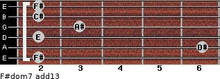 F#dom7(add13) for guitar on frets 2, 6, 2, 3, 2, 2