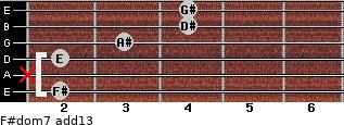 F#dom7(add13) for guitar on frets 2, x, 2, 3, 4, 4