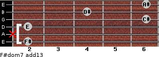 F#dom7(add13) for guitar on frets 2, x, 2, 6, 4, 6